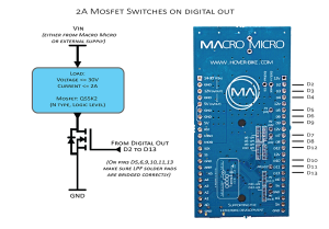 2A on board Mosfets giving this Arduino powered Macro Micro serious power